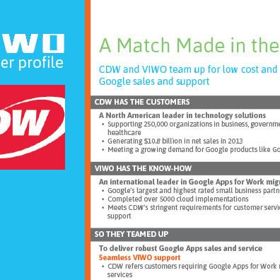 Viwo Infographic CDW